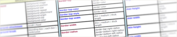 CSS 3 Cheat Sheet