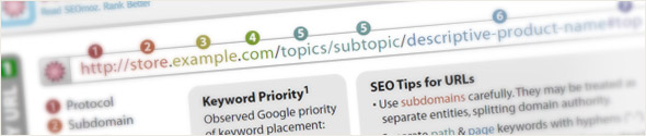 SEO Cheat Sheet: Anatomy of A URL